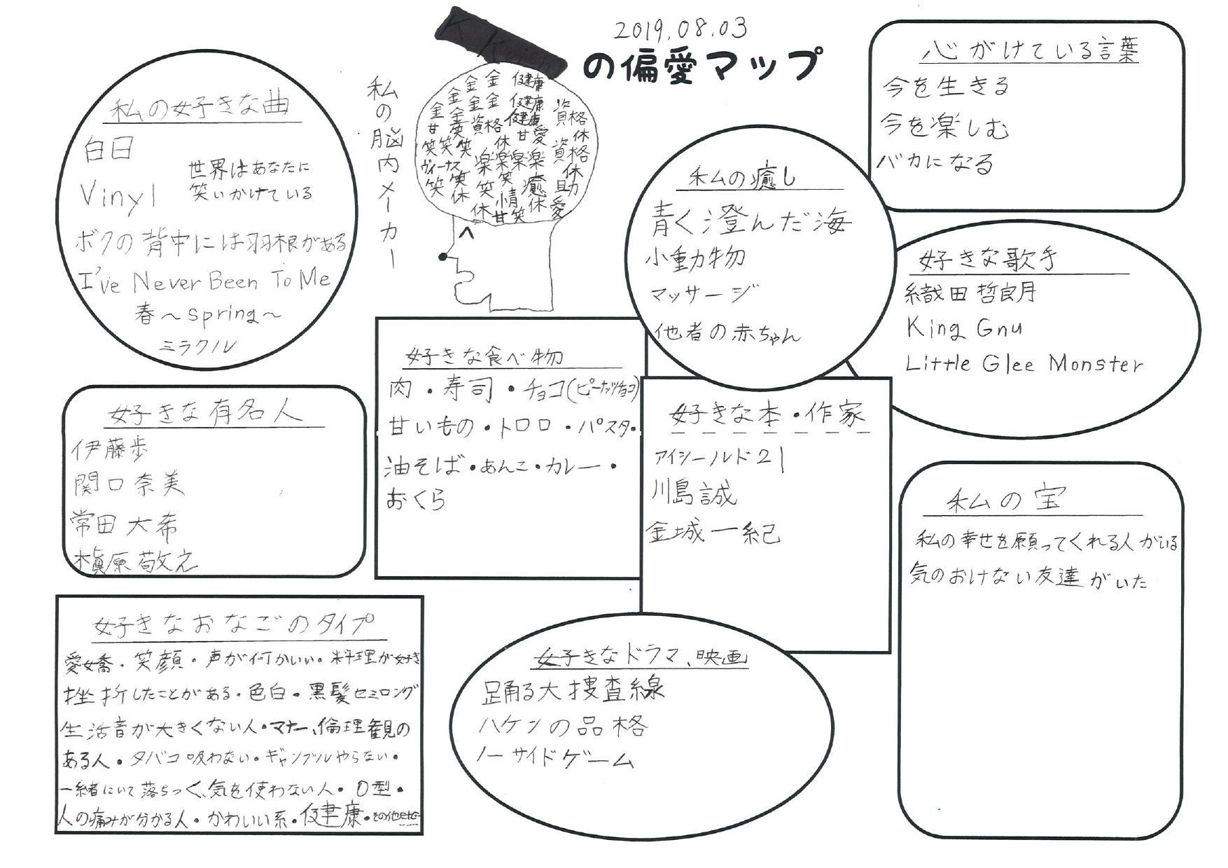 偏愛マップ1